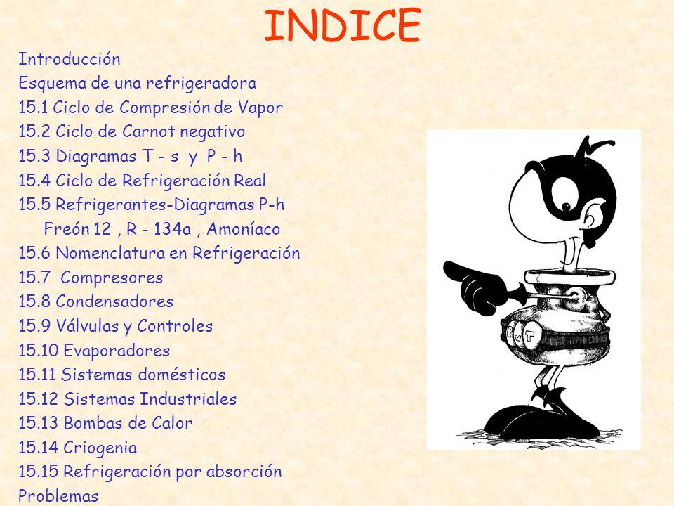 INDICE Introducción Esquema de una refrigeradora 15.1 Ciclo de Compresión de Vapor 15.2 Ciclo de Carnot negativo 15.3 Diagramas T - s y P - h 15.4 Cic