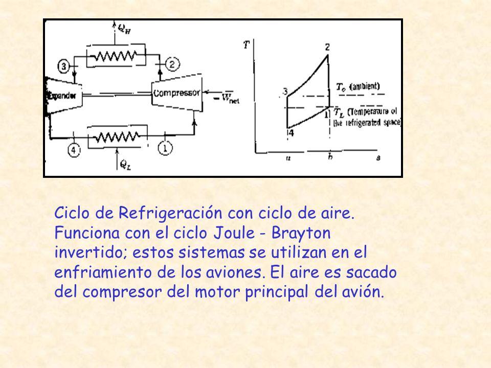 Ciclo de Refrigeración con ciclo de aire. Funciona con el ciclo Joule - Brayton invertido; estos sistemas se utilizan en el enfriamiento de los avione