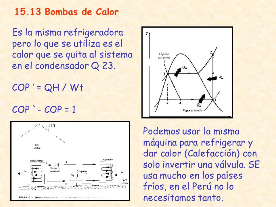 15.13 Bombas de Calor Es la misma refrigeradora pero lo que se utiliza es el calor que se quita al sistema en el condensador Q 23. COP = QH / Wt COP `