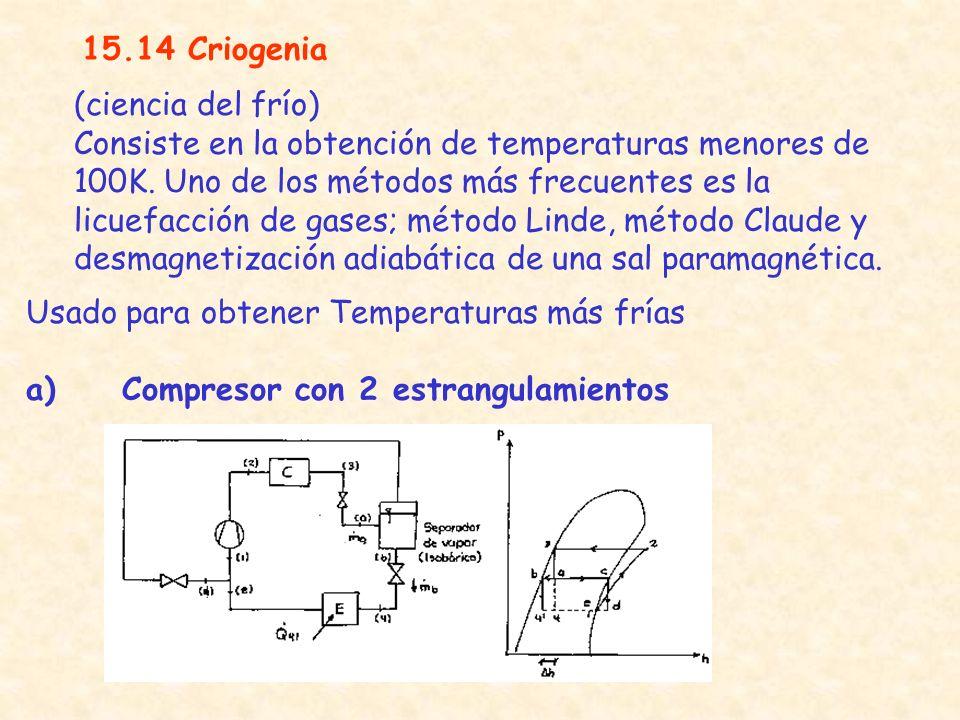 15.14 Criogenia (ciencia del frío) Consiste en la obtención de temperaturas menores de 100K. Uno de los métodos más frecuentes es la licuefacción de g
