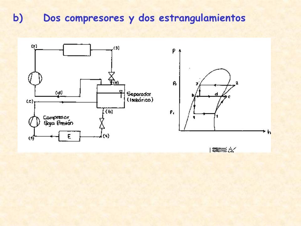 b)Dos compresores y dos estrangulamientos