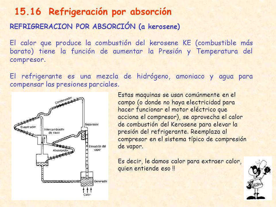 15.16 Refrigeración por absorción REFRIGRERACION POR ABSORCIÓN (a kerosene) El calor que produce la combustión del kerosene KE (combustible más barato