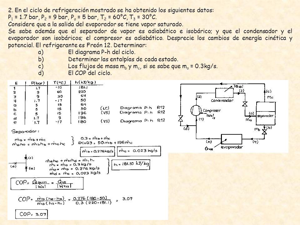 2. En el ciclo de refrigeración mostrado se ha obtenido los siguientes datos: P 1 = 1.7 bar, P 2 = 9 bar, P a = 5 bar, T 2 = 60°C, T 3 = 30°C. Conside