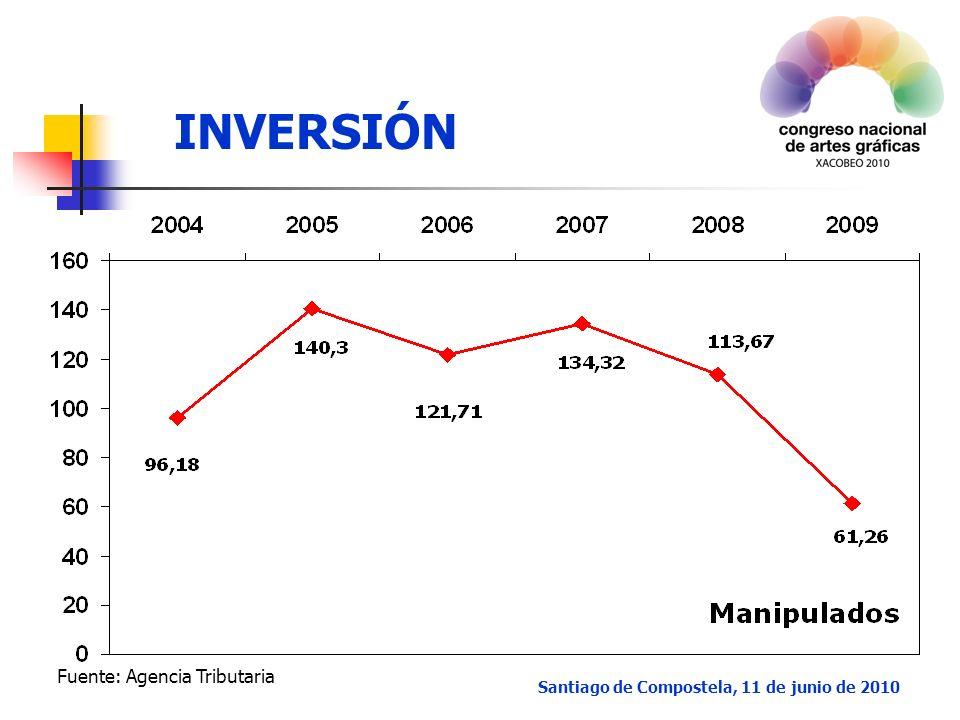PRECIOS Santiago de Compostela, 11 de junio de 2010 Inversión 11.327 millones Fuente: INE