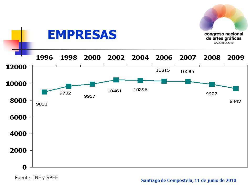 EMPRESAS Santiago de Compostela, 11 de junio de 2010 Fuente: INE y SPEE