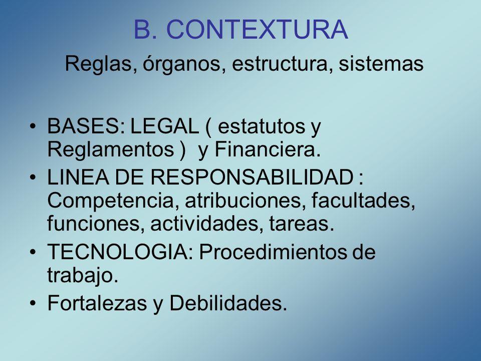 B. CONTEXTURA Reglas, órganos, estructura, sistemas BASES: LEGAL ( estatutos y Reglamentos ) y Financiera. LINEA DE RESPONSABILIDAD : Competencia, atr