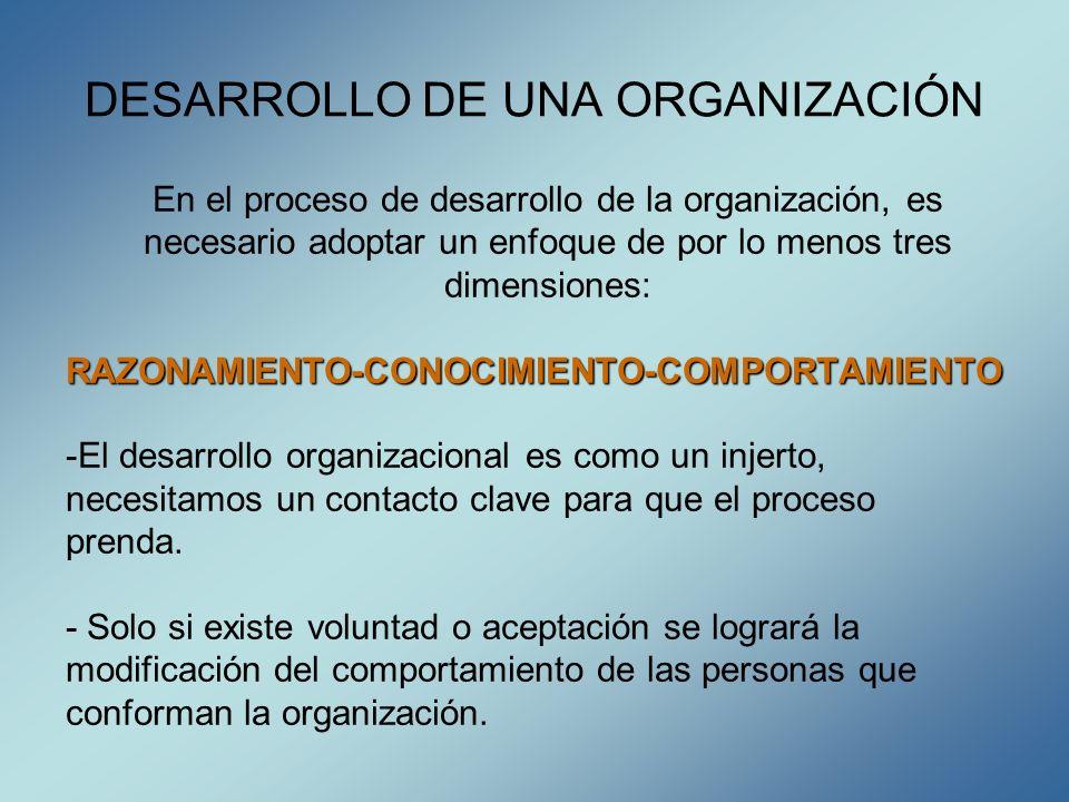 DESARROLLO DE UNA ORGANIZACIÓN En el proceso de desarrollo de la organización, es necesario adoptar un enfoque de por lo menos tres dimensiones:RAZONA
