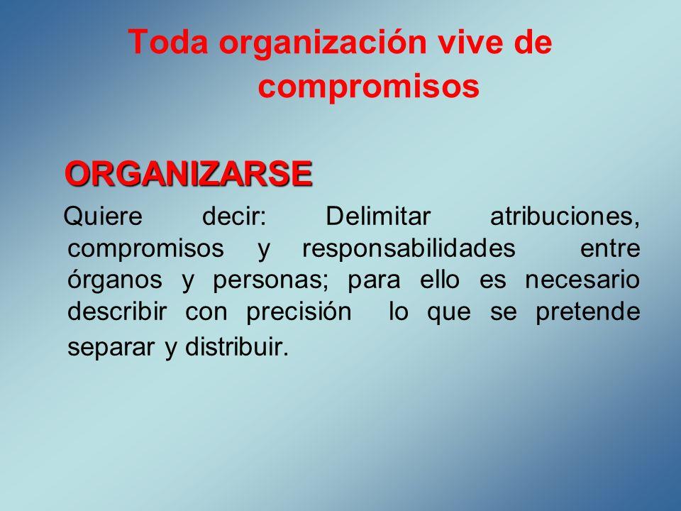 Toda organización vive de compromisos ORGANIZARSE Quiere decir: Delimitar atribuciones, compromisos y responsabilidades entre órganos y personas; para
