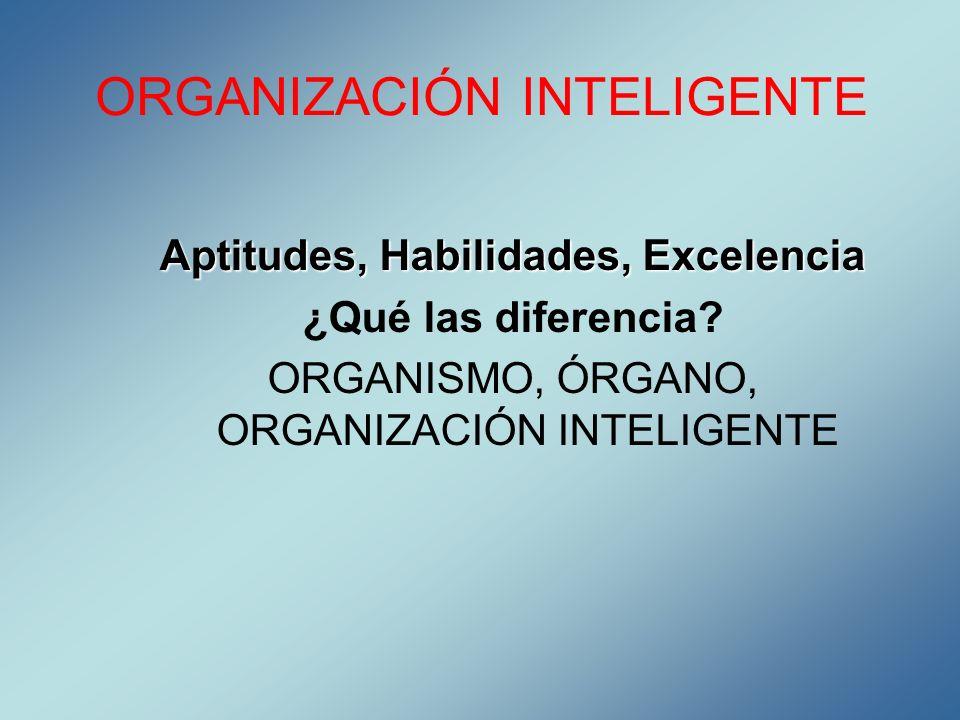 ORGANIZACIÓN INTELIGENTE Aptitudes, Habilidades, Excelencia ¿Qué las diferencia? ORGANISMO, ÓRGANO, ORGANIZACIÓN INTELIGENTE