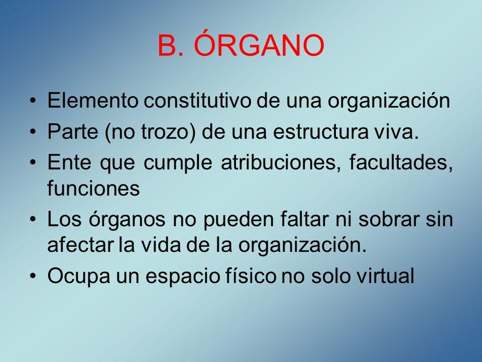B. ÓRGANO Elemento constitutivo de una organización Parte (no trozo) de una estructura viva. Ente que cumple atribuciones, facultades, funciones Los ó