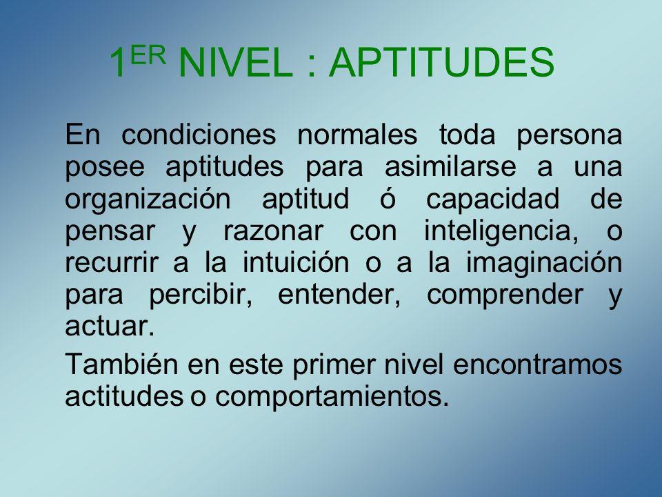 1 ER NIVEL : APTITUDES En condiciones normales toda persona posee aptitudes para asimilarse a una organización aptitud ó capacidad de pensar y razonar