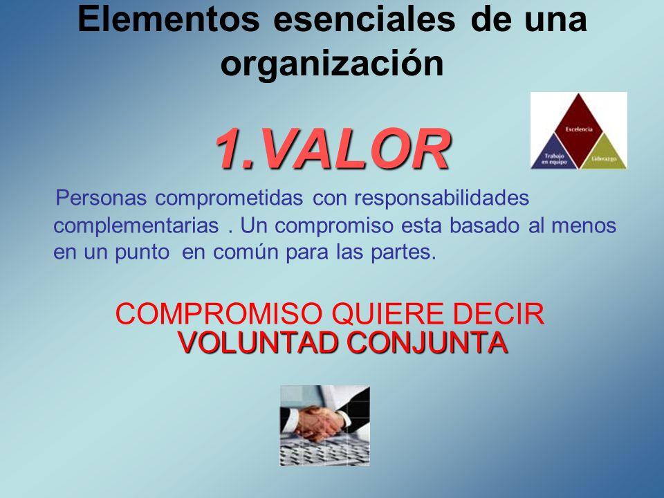 Elementos esenciales de una organización 1.VALOR Personas comprometidas con responsabilidades complementarias. Un compromiso esta basado al menos en u