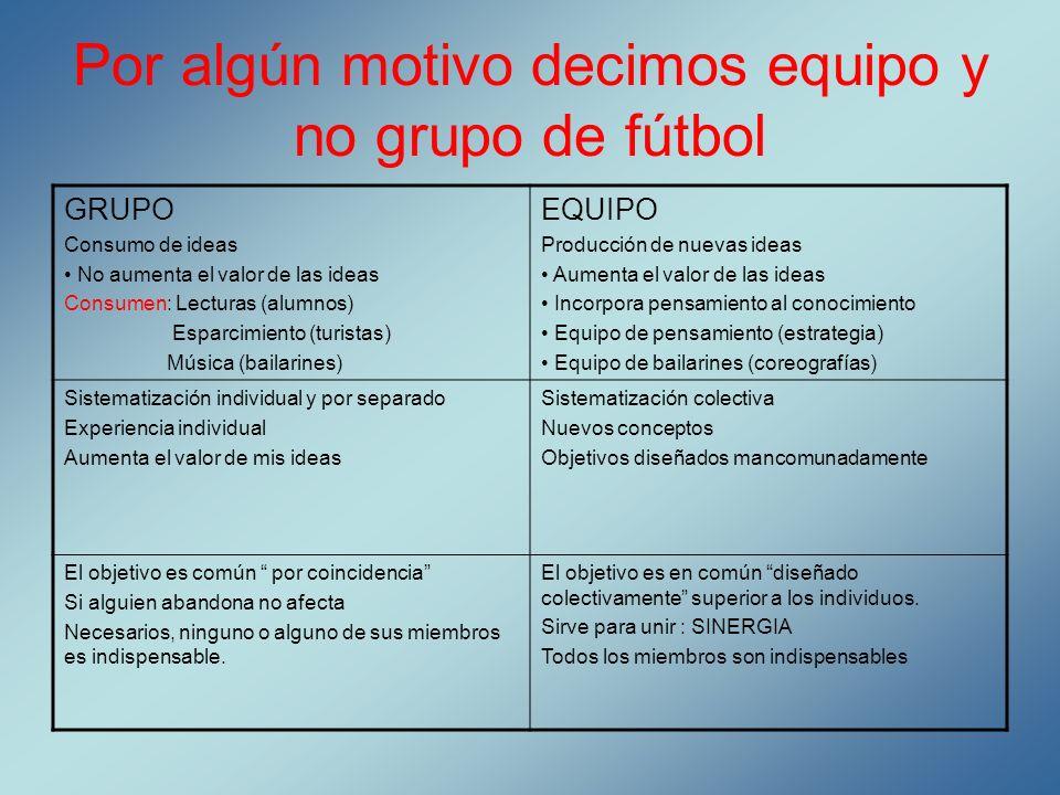 Por algún motivo decimos equipo y no grupo de fútbol GRUPO Consumo de ideas No aumenta el valor de las ideas Consumen: Lecturas (alumnos) Esparcimient