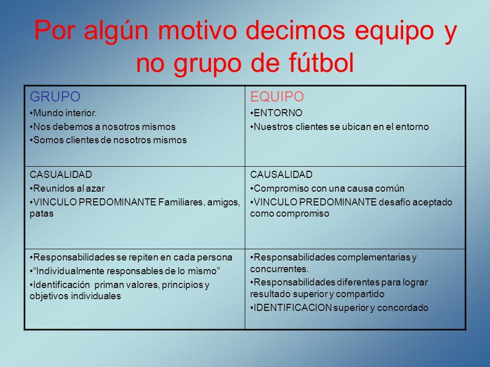 Por algún motivo decimos equipo y no grupo de fútbol GRUPO Mundo interior. Nos debemos a nosotros mismos Somos clientes de nosotros mismos EQUIPO ENTO