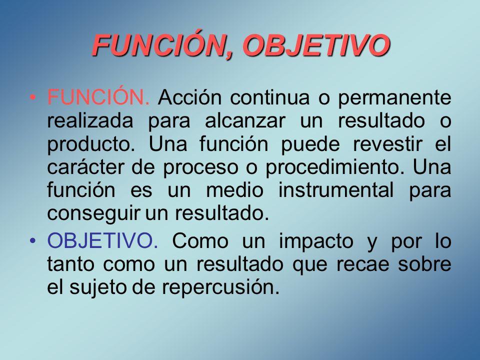 FUNCIÓN, OBJETIVO FUNCIÓN. Acción continua o permanente realizada para alcanzar un resultado o producto. Una función puede revestir el carácter de pro