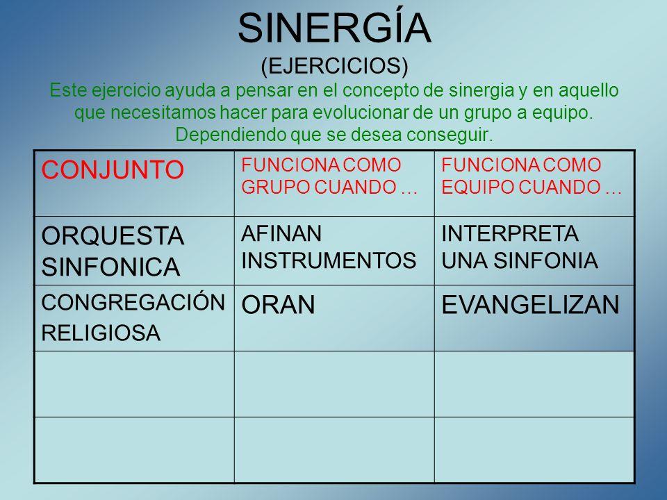 SINERGÍA (EJERCICIOS) Este ejercicio ayuda a pensar en el concepto de sinergia y en aquello que necesitamos hacer para evolucionar de un grupo a equip