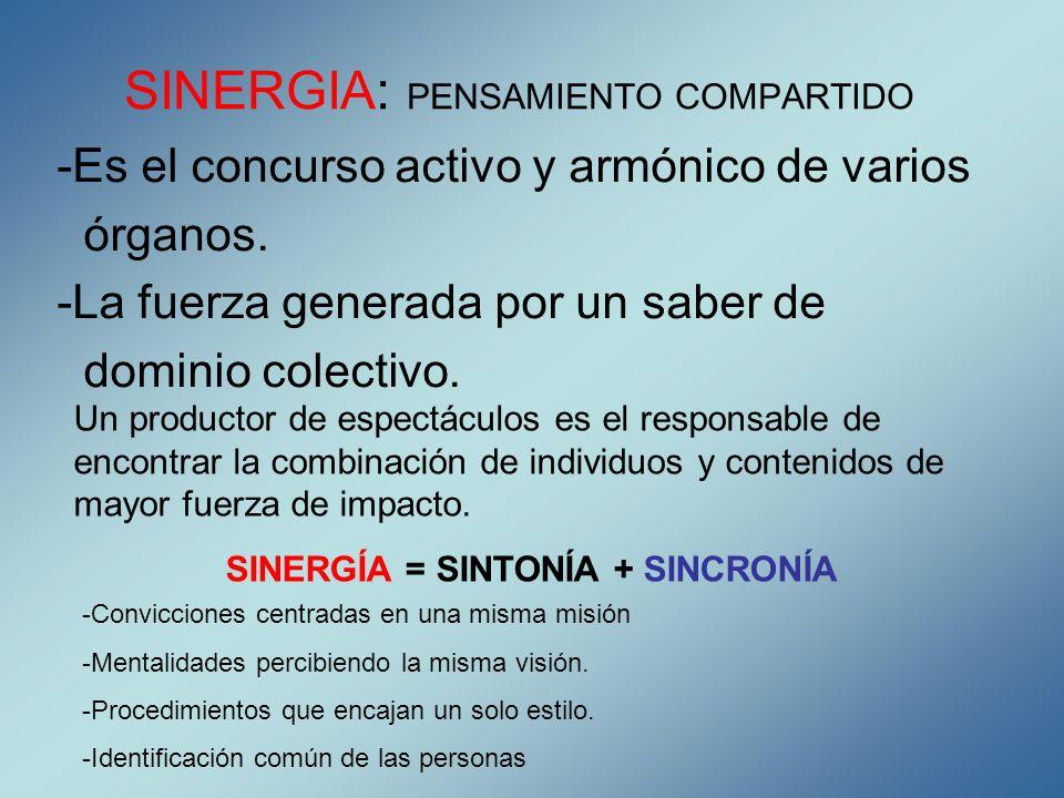 SINERGIA: PENSAMIENTO COMPARTIDO -Es el concurso activo y armónico de varios órganos. -La fuerza generada por un saber de dominio colectivo. Un produc