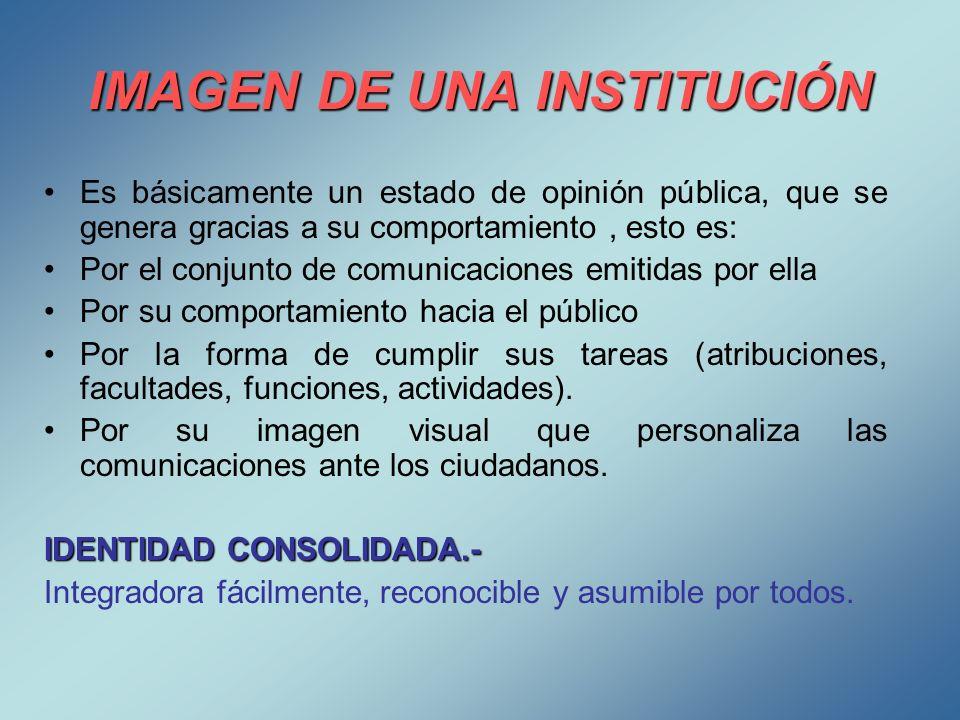 IMAGEN DE UNA INSTITUCIÓN Es básicamente un estado de opinión pública, que se genera gracias a su comportamiento, esto es: Por el conjunto de comunica