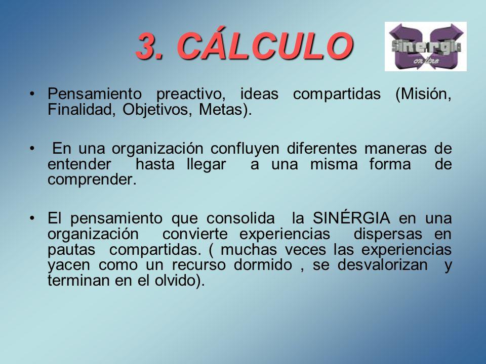 3. CÁLCULO Pensamiento preactivo, ideas compartidas (Misión, Finalidad, Objetivos, Metas). En una organización confluyen diferentes maneras de entende