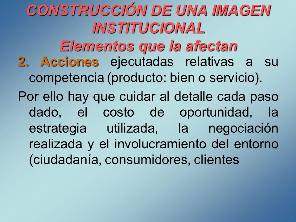 CONSTRUCCIÓN DE UNA IMAGEN INSTITUCIONAL Elementos que la afectan 2. Acciones 2. Acciones ejecutadas relativas a su competencia (producto: bien o serv