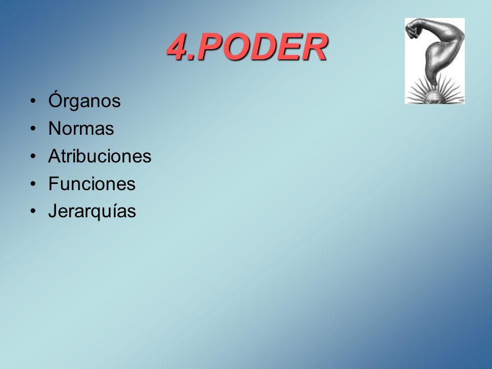 4.PODER Órganos Normas Atribuciones Funciones Jerarquías
