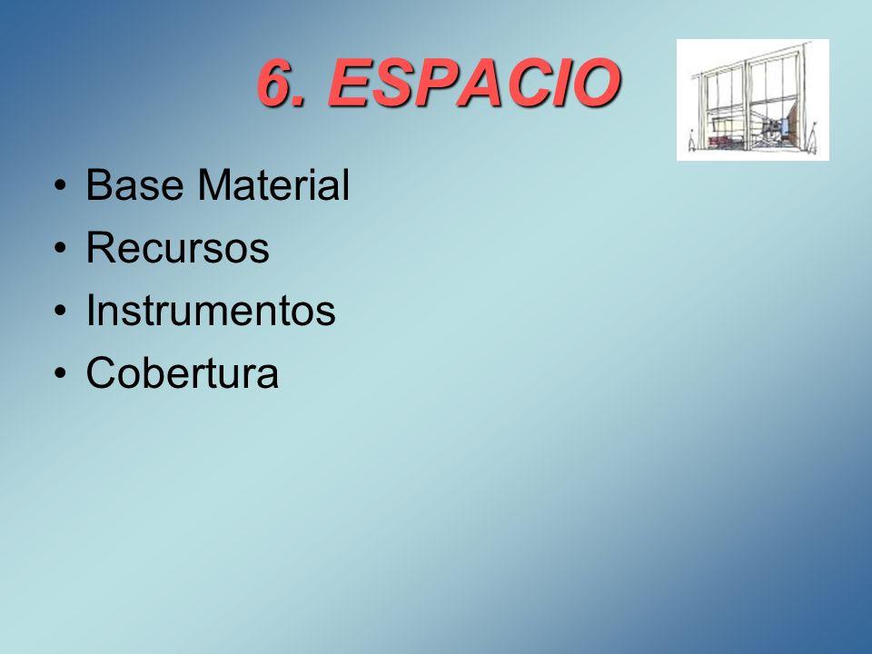 6. ESPACIO Base Material Recursos Instrumentos Cobertura