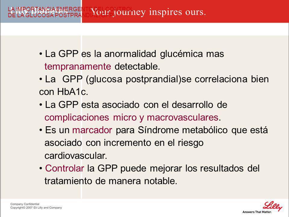 LA IMPORTANCIA EMERGENTE DEL CONTROL DE LA GLUCOSA POSTPRANDIAL (GPP) La GPP es la anormalidad glucémica mas tempranamente detectable. La GPP (glucosa