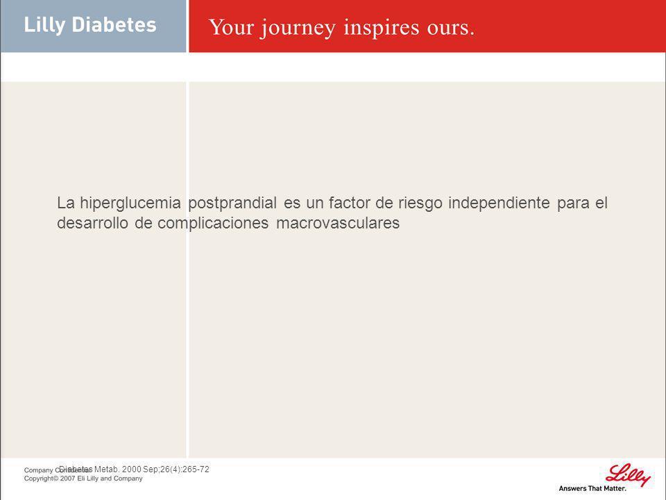 La hiperglucemia postprandial es un factor de riesgo independiente para el desarrollo de complicaciones macrovasculares Diabetes Metab. 2000 Sep;26(4)