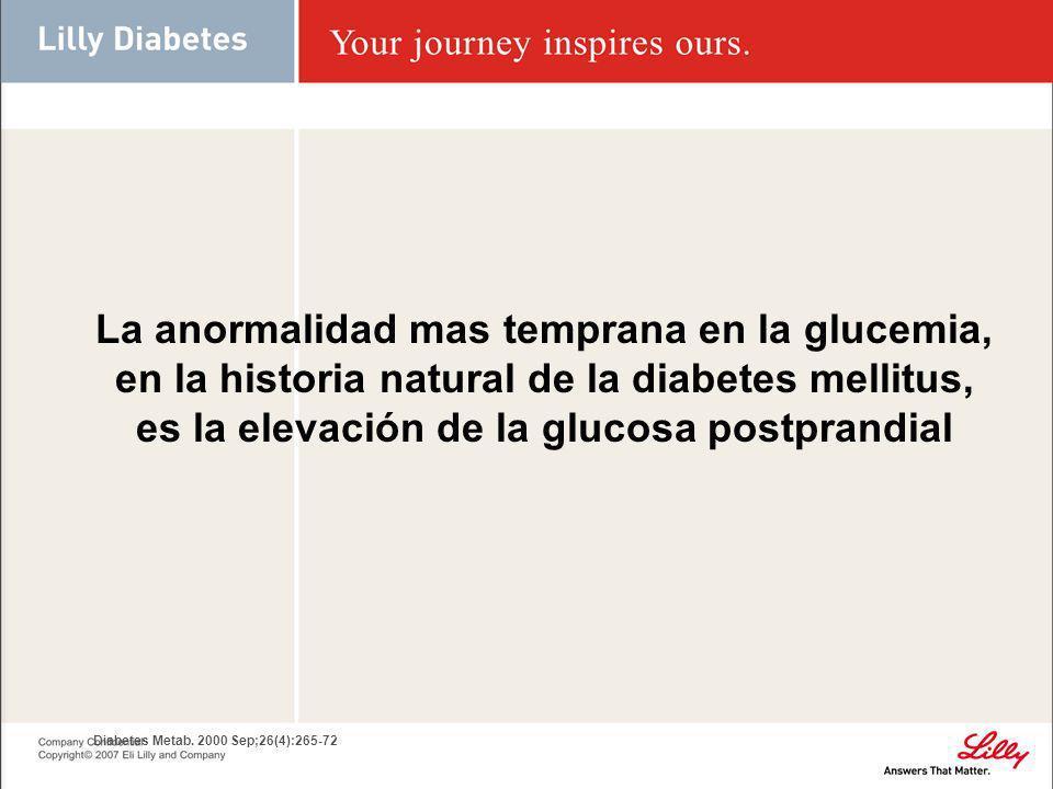 La anormalidad mas temprana en la glucemia, en la historia natural de la diabetes mellitus, es la elevación de la glucosa postprandial Diabetes Metab.