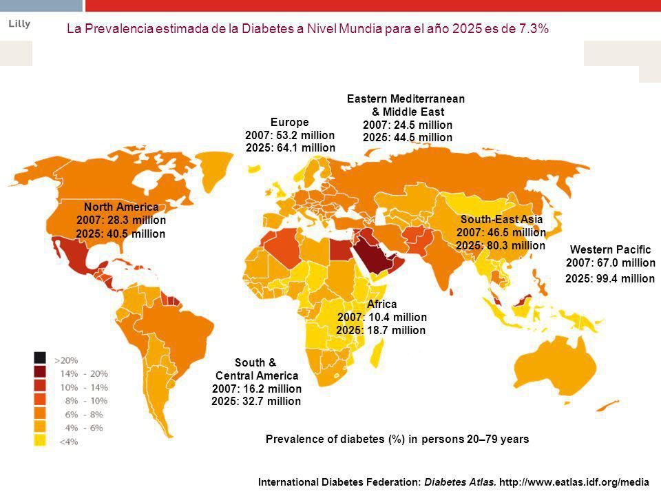 South-East Asia 2007: 46.5 million North America 2007: 28.3 million Prevalence of diabetes (%) in persons 20–79 years Europe 2007: 53.2 million Easter