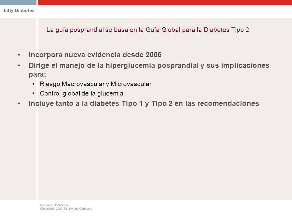 La guía posprandial se basa en la Guía Global para la Diabetes Tipo 2 Incorpora nueva evidencia desde 2005 Dirige el manejo de la hiperglucemia pospra