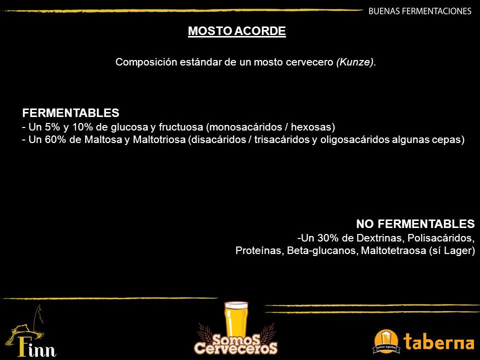 MOSTO ACORDE Composición estándar de un mosto cervecero (Kunze). FERMENTABLES - Un 5% y 10% de glucosa y fructuosa (monosacáridos / hexosas) - Un 60%