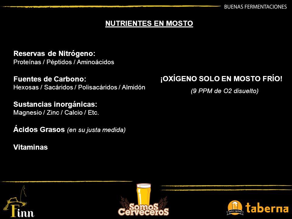 NUTRIENTES EN MOSTO Reservas de Nitrógeno: Proteínas / Péptidos / Aminoácidos Fuentes de Carbono: Hexosas / Sacáridos / Polisacáridos / Almidón Sustan