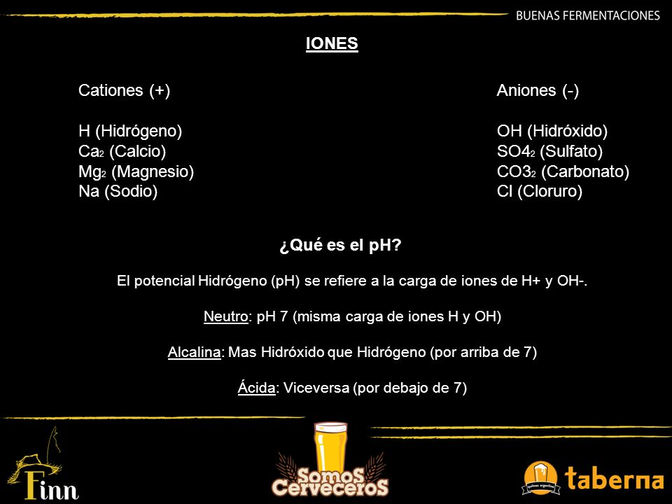IONES Cationes (+) H (Hidrógeno) Ca 2 (Calcio) Mg 2 (Magnesio) Na (Sodio) Aniones (-) OH (Hidróxido) SO4 2 (Sulfato) CO3 2 (Carbonato) Cl (Cloruro) ¿Q