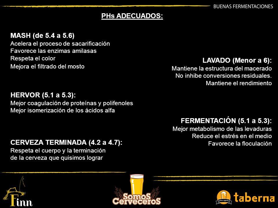 Bibliografía: Kunze Archivo Fermentis - Marcelo Cerdán How To Brew – John Palmer Manual Cervecero – Martín Boan / Diego Collini