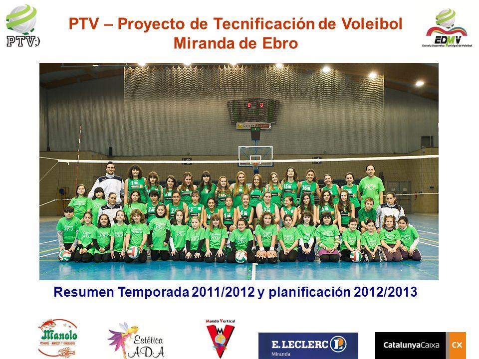 PTV – Proyecto de Tecnificación de Voleibol Miranda de Ebro Resumen Temporada 2011/2012 y planificación 2012/2013
