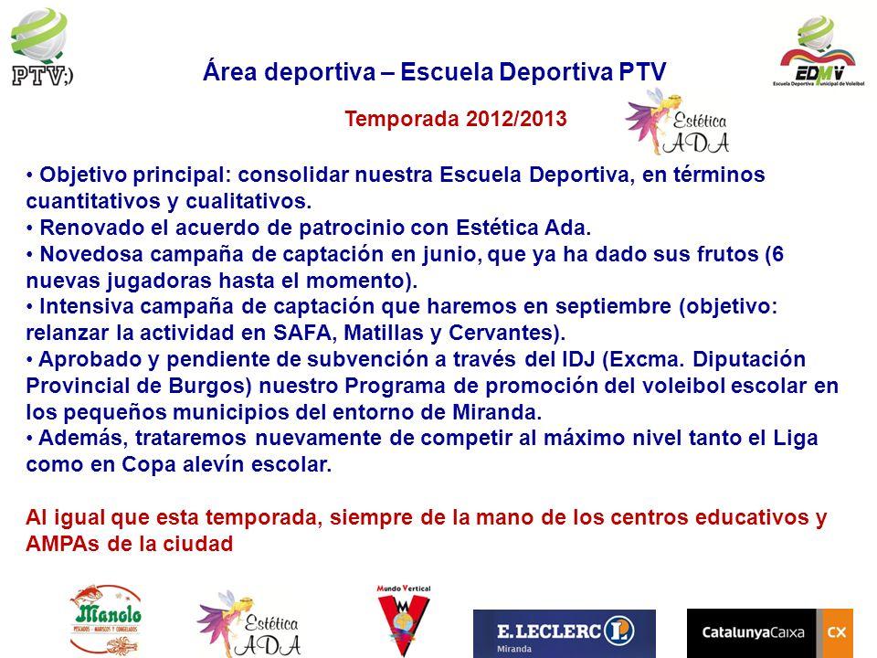 Área deportiva – Escuela Deportiva PTV Temporada 2012/2013 Objetivo principal: consolidar nuestra Escuela Deportiva, en términos cuantitativos y cuali