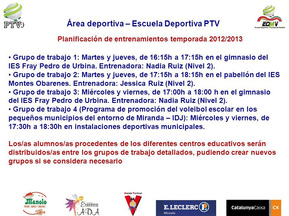 Área deportiva – Escuela Deportiva PTV Planificación de entrenamientos temporada 2012/2013 Grupo de trabajo 1: Martes y jueves, de 16:15h a 17:15h en