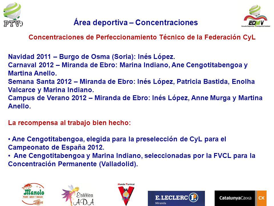 Área deportiva – Concentraciones Concentraciones de Perfeccionamiento Técnico de la Federación CyL Navidad 2011 – Burgo de Osma (Soria): Inés López. C