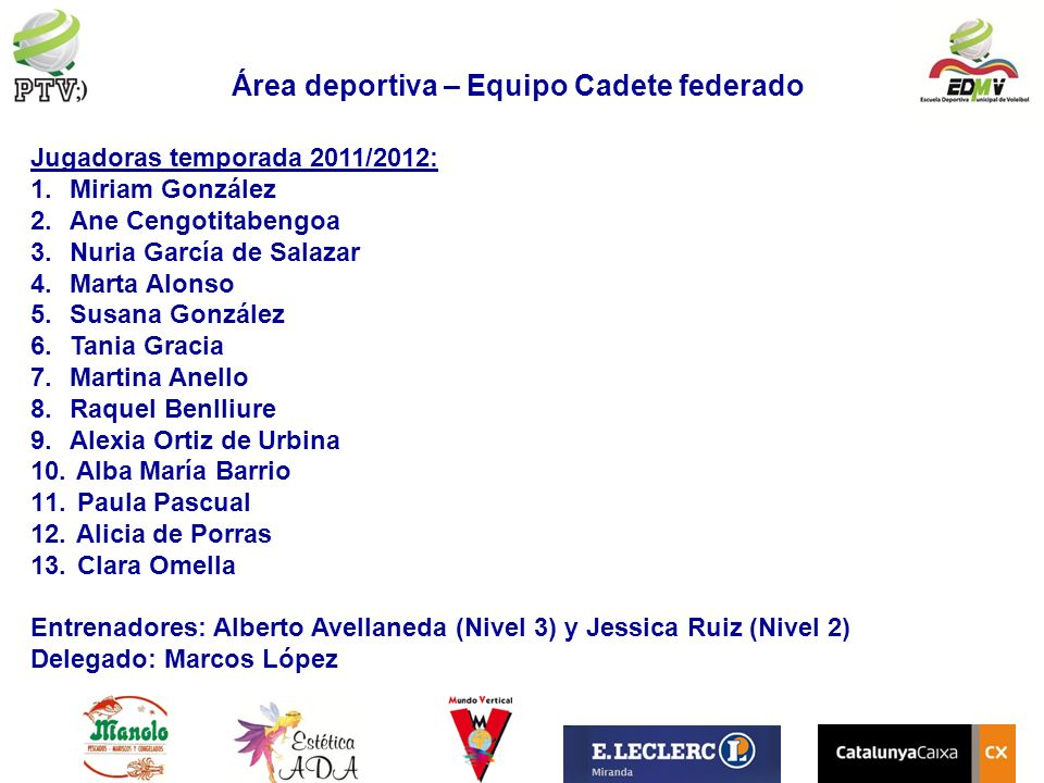 Área deportiva – Equipo Cadete federado Jugadoras temporada 2011/2012: 1.Miriam González 2.Ane Cengotitabengoa 3.Nuria García de Salazar 4.Marta Alons