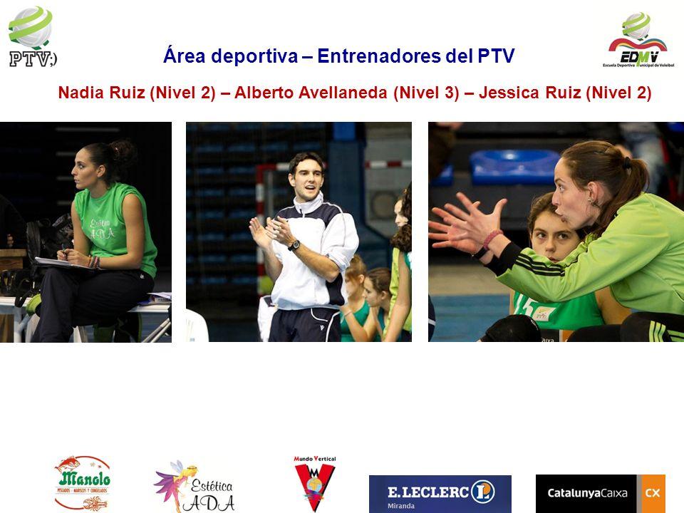 Área deportiva – Entrenadores del PTV Nadia Ruiz (Nivel 2) – Alberto Avellaneda (Nivel 3) – Jessica Ruiz (Nivel 2)