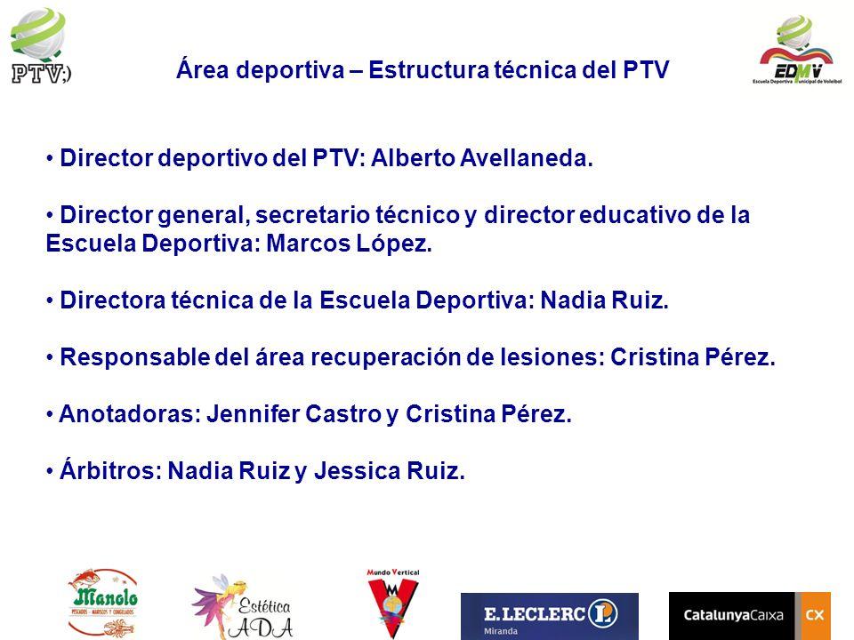 Área deportiva – Estructura técnica del PTV Director deportivo del PTV: Alberto Avellaneda. Director general, secretario técnico y director educativo