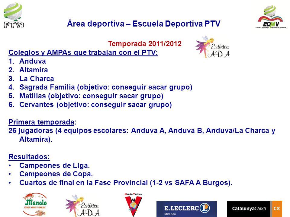 Temporada 2011/2012 Colegios y AMPAs que trabajan con el PTV: 1.Anduva 2.Altamira 3.La Charca 4.Sagrada Familia (objetivo: conseguir sacar grupo) 5.Ma