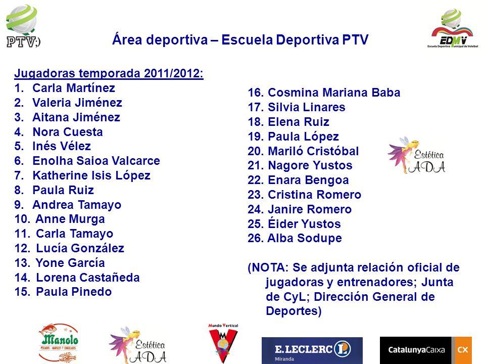 Área deportiva – Escuela Deportiva PTV PTV Anduva A, campeón de Liga y Copa alevín escolar 2011/2012