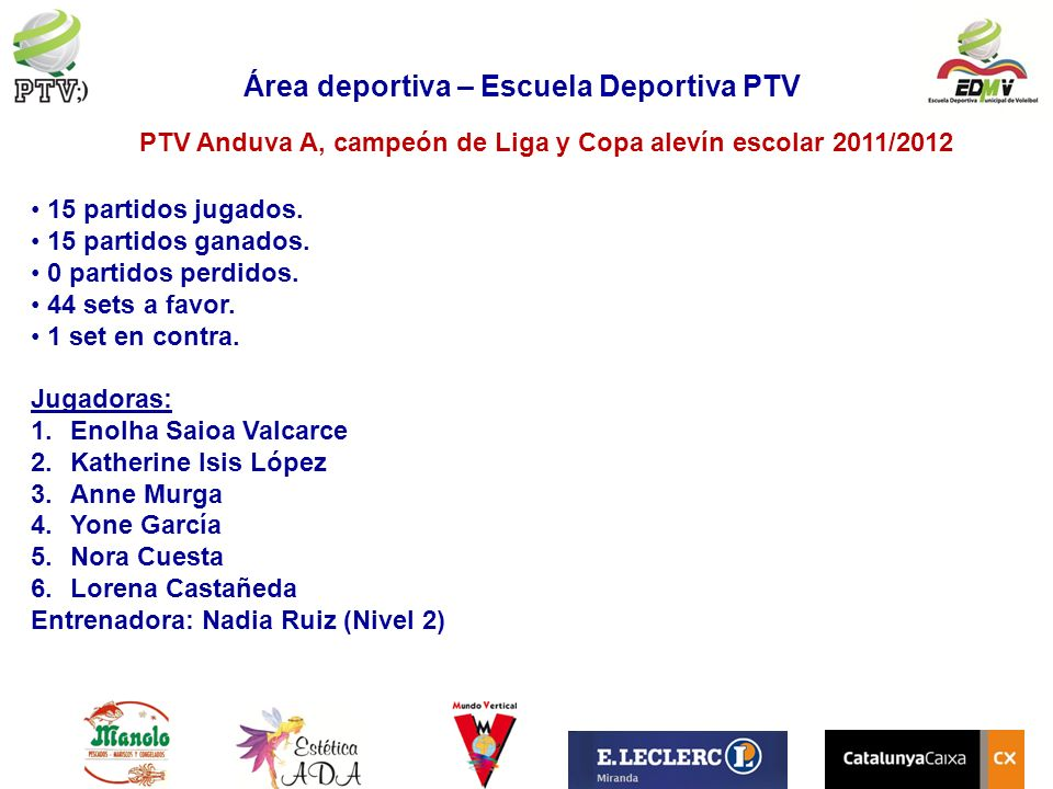 Área deportiva – Escuela Deportiva PTV PTV Anduva A, campeón de Liga y Copa alevín escolar 2011/2012 15 partidos jugados. 15 partidos ganados. 0 parti