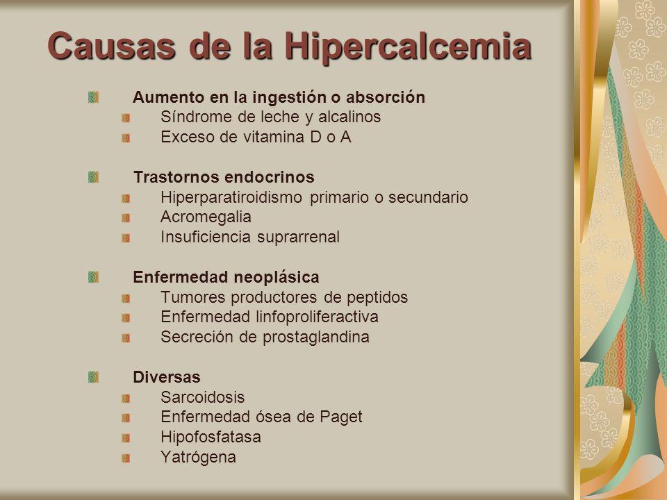 Causas de la Hipercalcemia Aumento en la ingestión o absorción Síndrome de leche y alcalinos Exceso de vitamina D o A Trastornos endocrinos Hiperparat