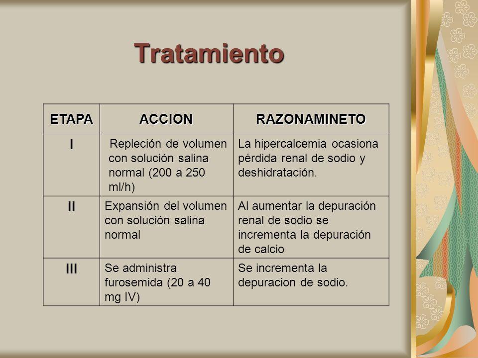 Tratamiento ETAPAACCIONRAZONAMINETO I Repleción de volumen con solución salina normal (200 a 250 ml/h) La hipercalcemia ocasiona pérdida renal de sodi