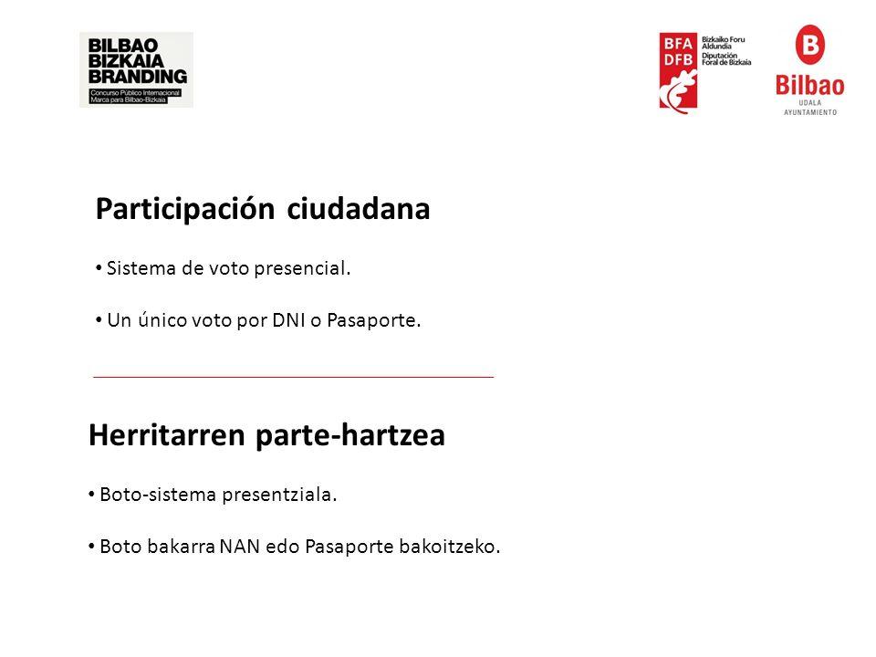 Participación ciudadana Sistema de voto presencial. Un único voto por DNI o Pasaporte. Herritarren parte-hartzea Boto-sistema presentziala. Boto bakar