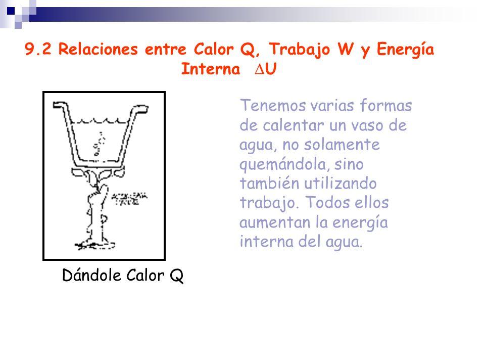9.2 Relaciones entre Calor Q, Trabajo W y Energía Interna U Dándole Calor Q Tenemos varias formas de calentar un vaso de agua, no solamente quemándola