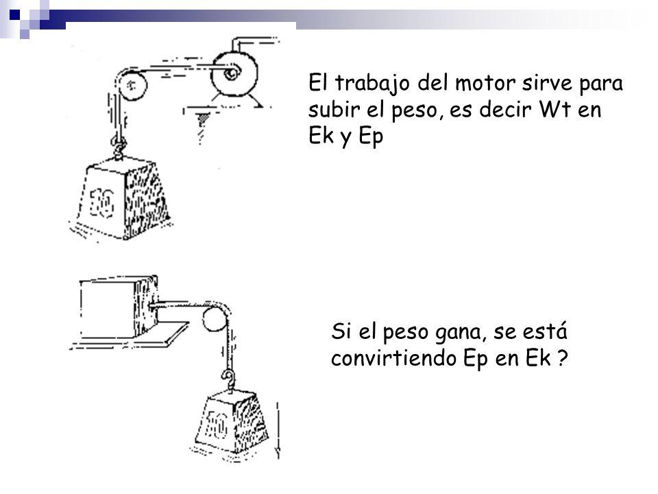 El trabajo del motor sirve para subir el peso, es decir Wt en Ek y Ep Si el peso gana, se está convirtiendo Ep en Ek ?